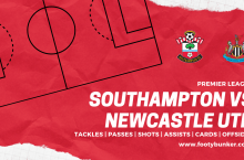 Southampton v Newcastle: Hosts look too short without talisman Danny Ings