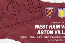 West Ham v Aston Villa: Player stats suggest Grealish shots on target